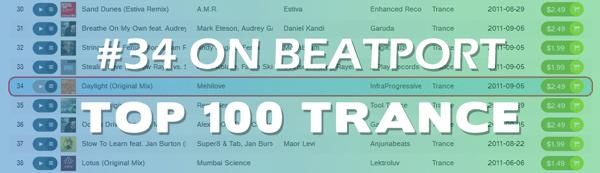 Top 100 Trance on Beatport